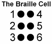 The braille cell